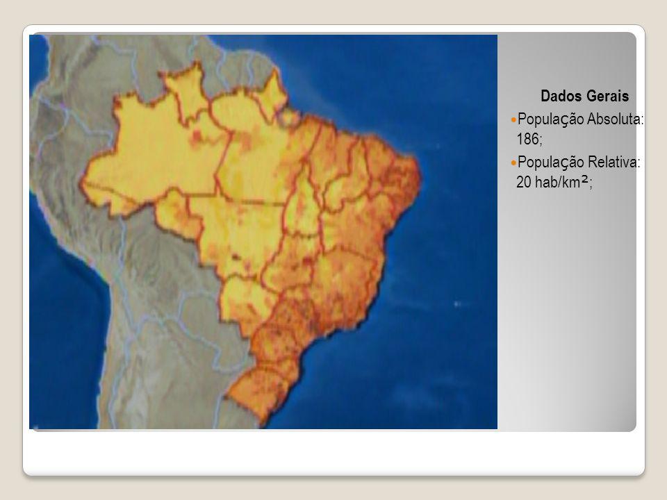 Dados Gerais População Absoluta: 186; População Relativa: 20 hab/km²;