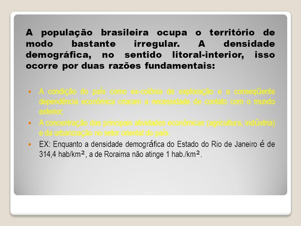 A população brasileira ocupa o território de modo bastante irregular