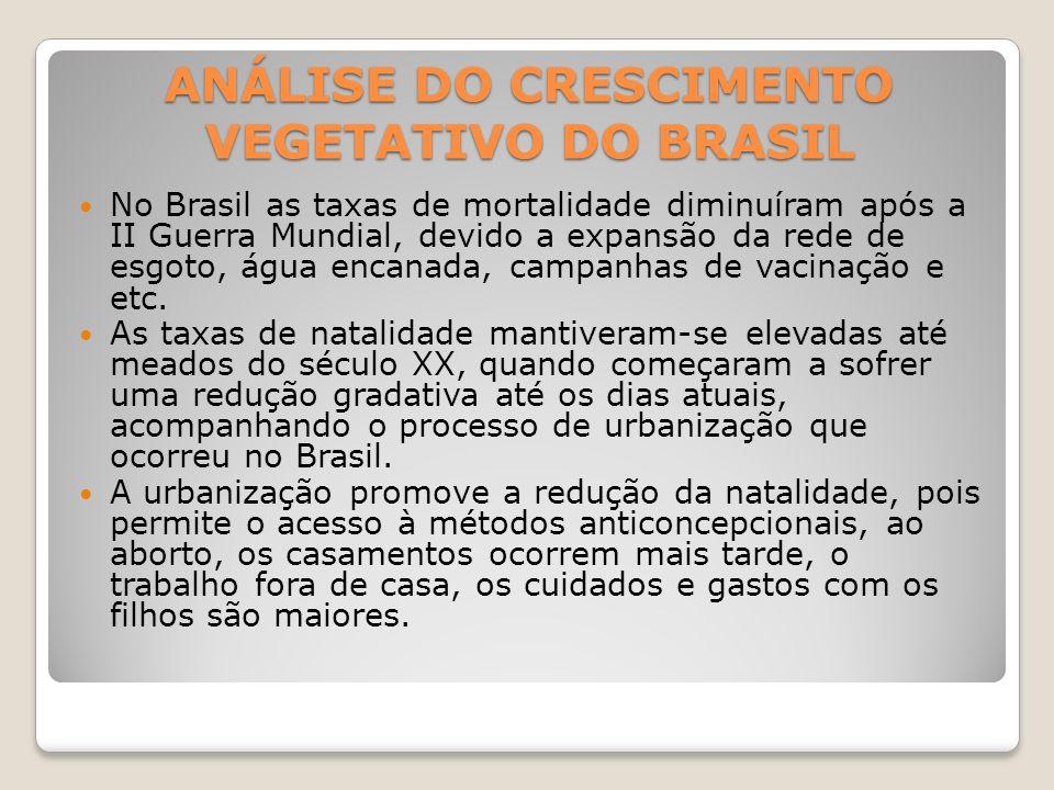 ANÁLISE DO CRESCIMENTO VEGETATIVO DO BRASIL