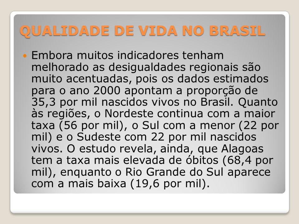 QUALIDADE DE VIDA NO BRASIL