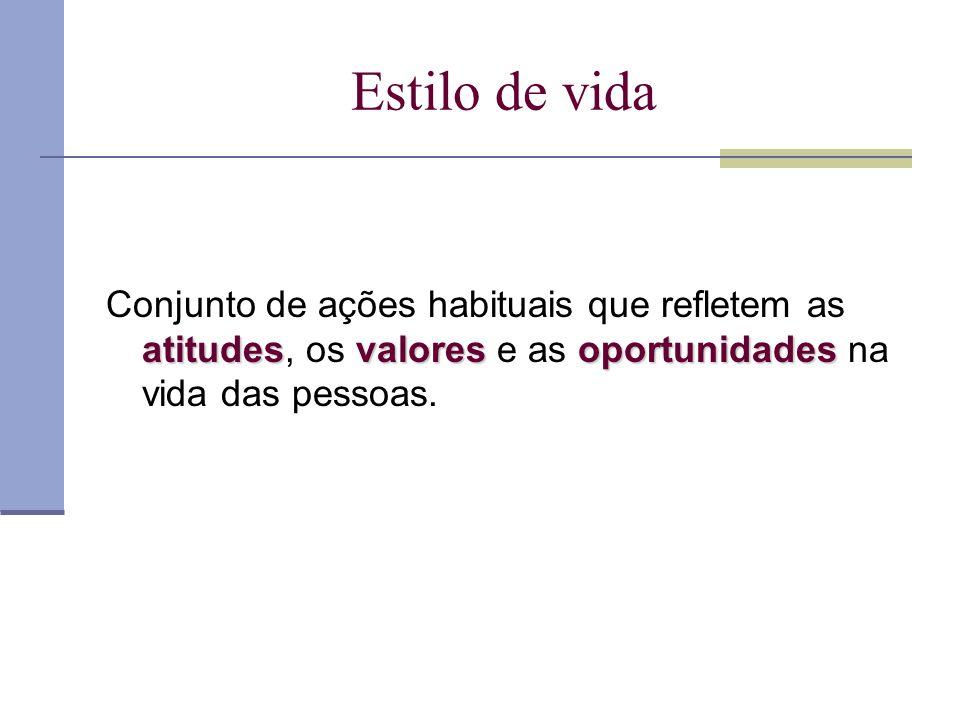 Estilo de vida Conjunto de ações habituais que refletem as atitudes, os valores e as oportunidades na vida das pessoas.