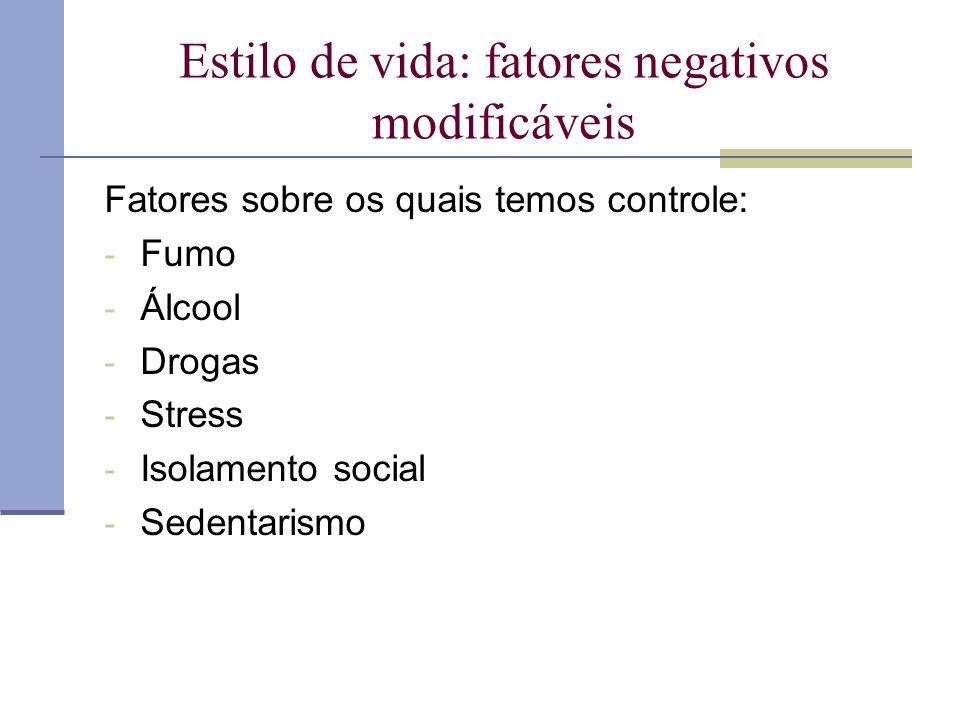 Estilo de vida: fatores negativos modificáveis