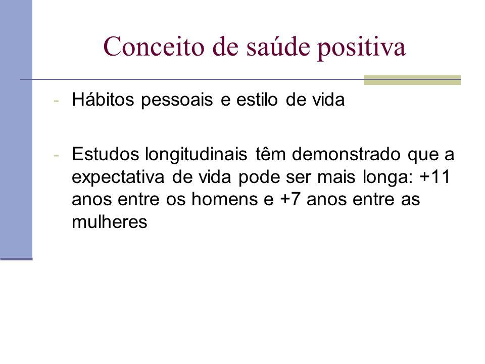 Conceito de saúde positiva