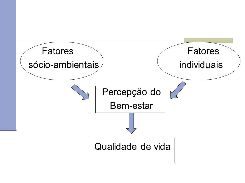 Fatores Fatoressócio-ambientais individuais.