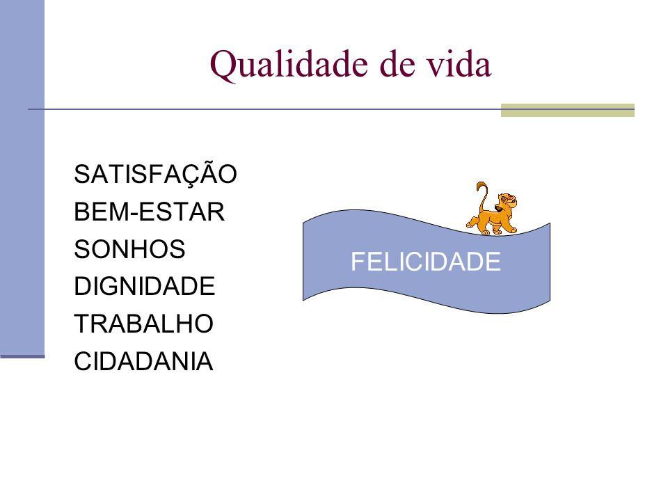 Qualidade de vida SATISFAÇÃO BEM-ESTAR SONHOS DIGNIDADE TRABALHO