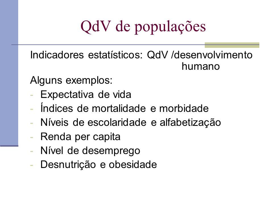 QdV de populaçõesIndicadores estatísticos: QdV /desenvolvimento humano.