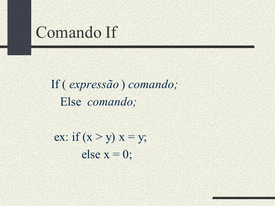 Comando If If ( expressão ) comando; Else comando;