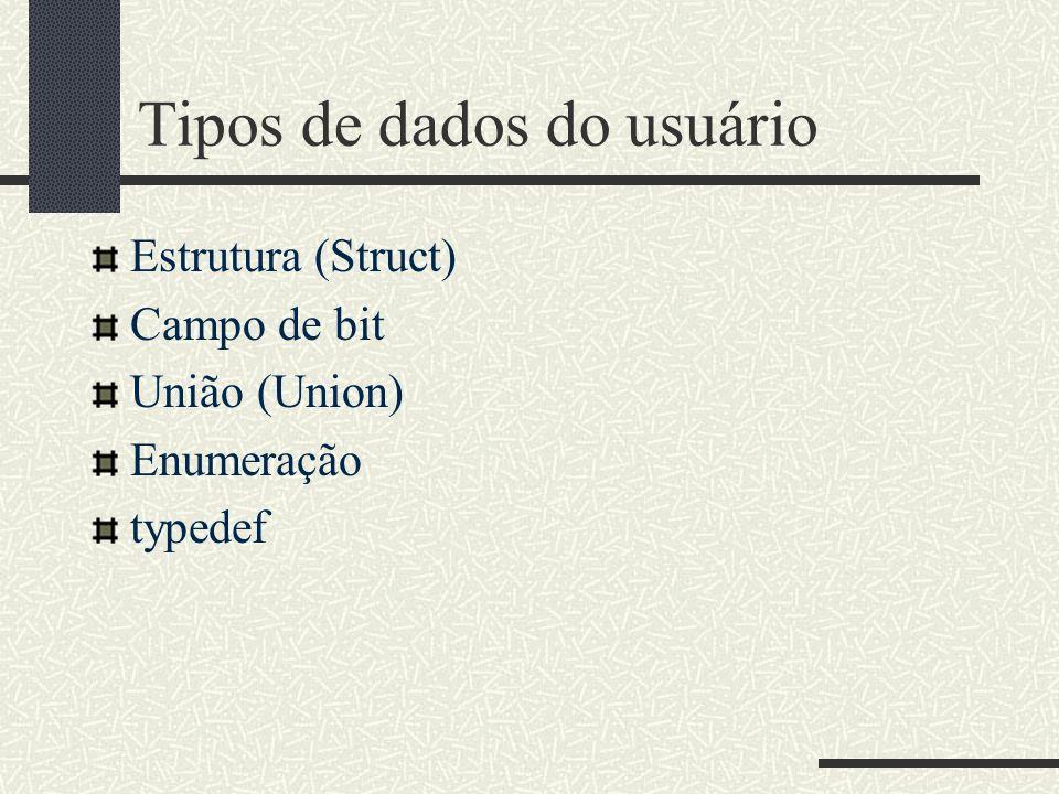 Tipos de dados do usuário