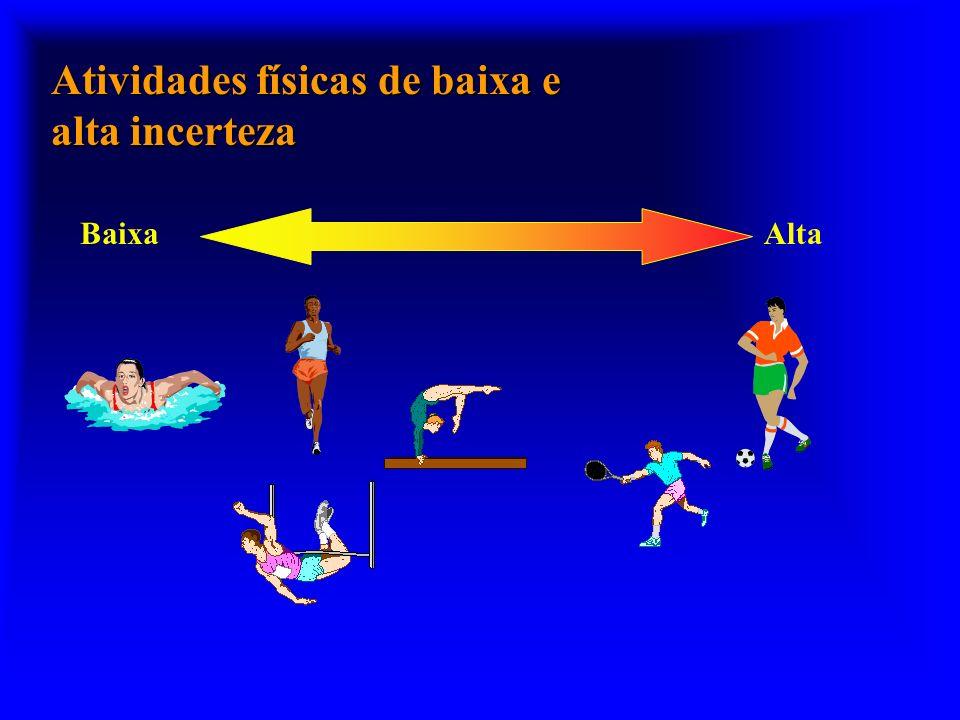 Atividades físicas de baixa e alta incerteza