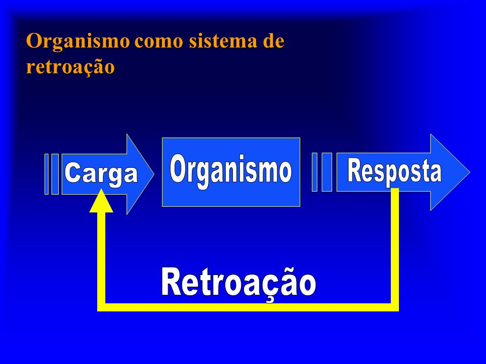 Organismo como sistema de retroação