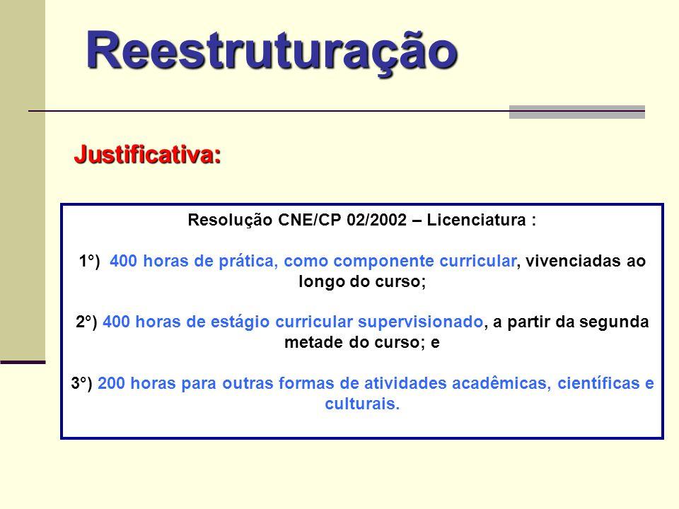 Resolução CNE/CP 02/2002 – Licenciatura :