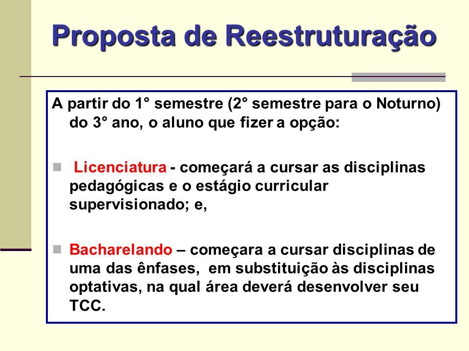 Proposta de Reestruturação