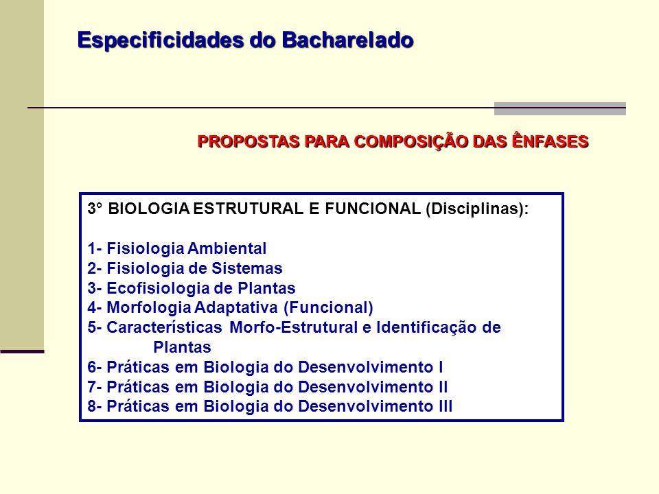 Especificidades do Bacharelado