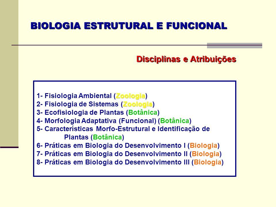 BIOLOGIA ESTRUTURAL E FUNCIONAL