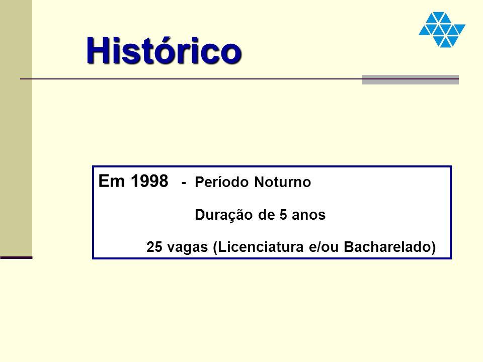 Histórico Em 1998 - Período Noturno Duração de 5 anos