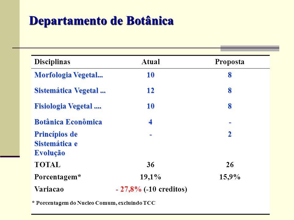 Departamento de Botânica