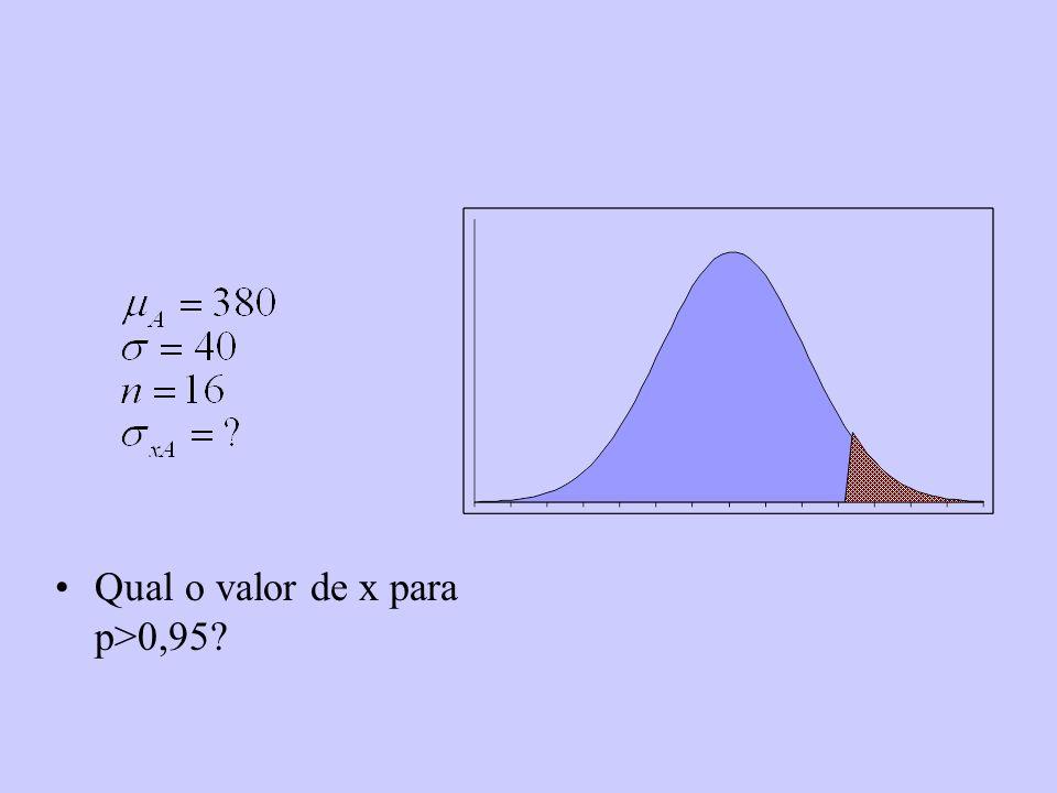 Qual o valor de x para p>0,95