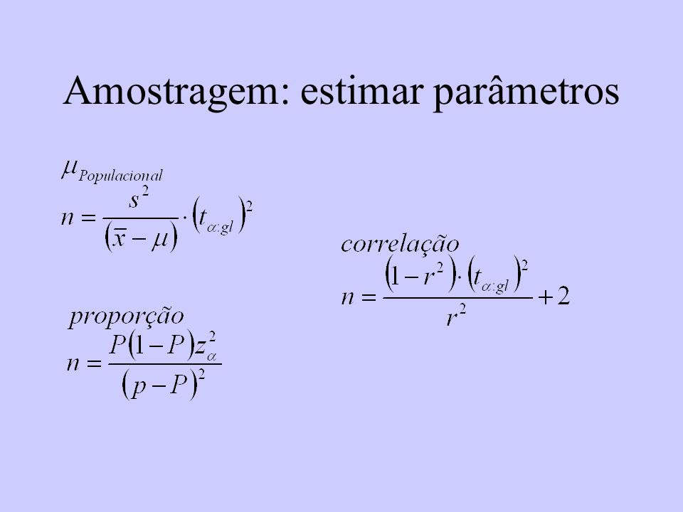 Amostragem: estimar parâmetros
