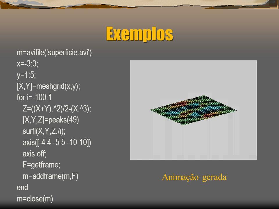 Exemplos Animação gerada m=avifile( superficie.avi ) x=-3:3; y=1:5;