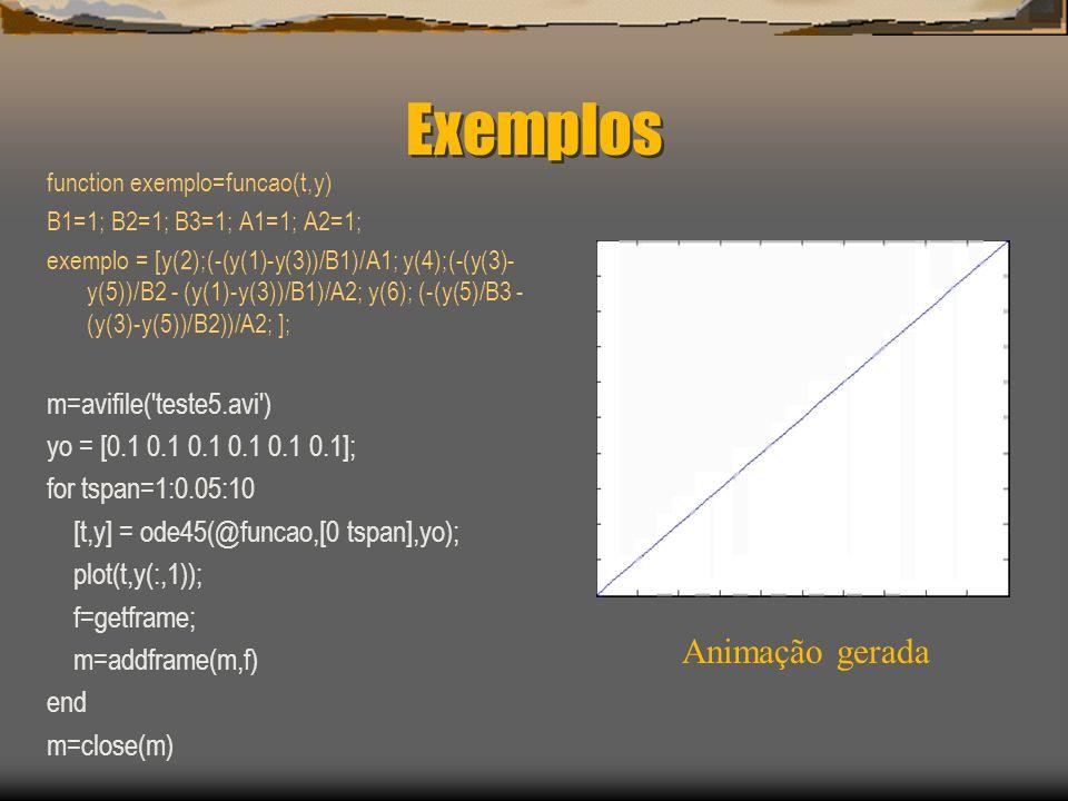 Exemplos Animação gerada m=avifile( teste5.avi )