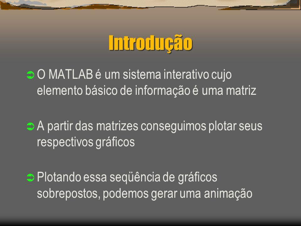 Introdução O MATLAB é um sistema interativo cujo elemento básico de informação é uma matriz.