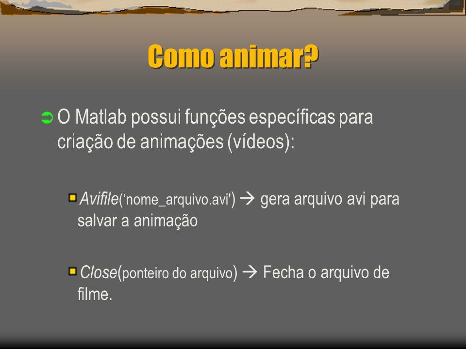 Como animar O Matlab possui funções específicas para criação de animações (vídeos):