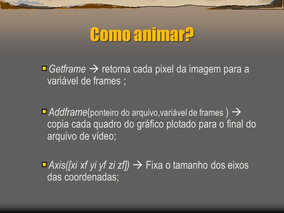 Como animar Getframe  retorna cada pixel da imagem para a variável de frames ;