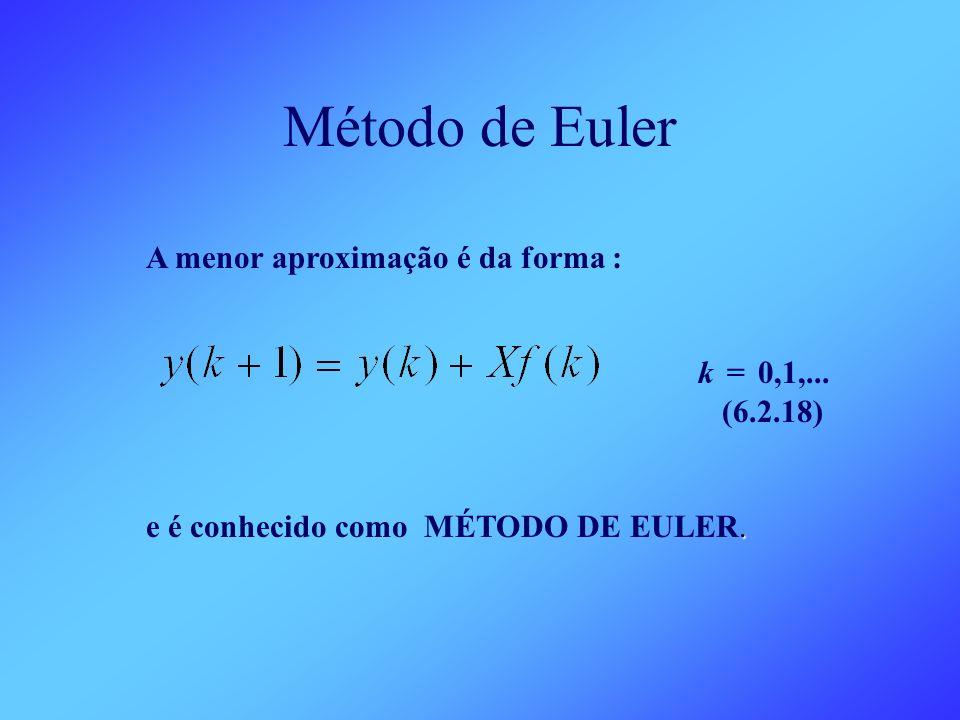 Método de Euler A menor aproximação é da forma : k = 0,1,... (6.2.18)