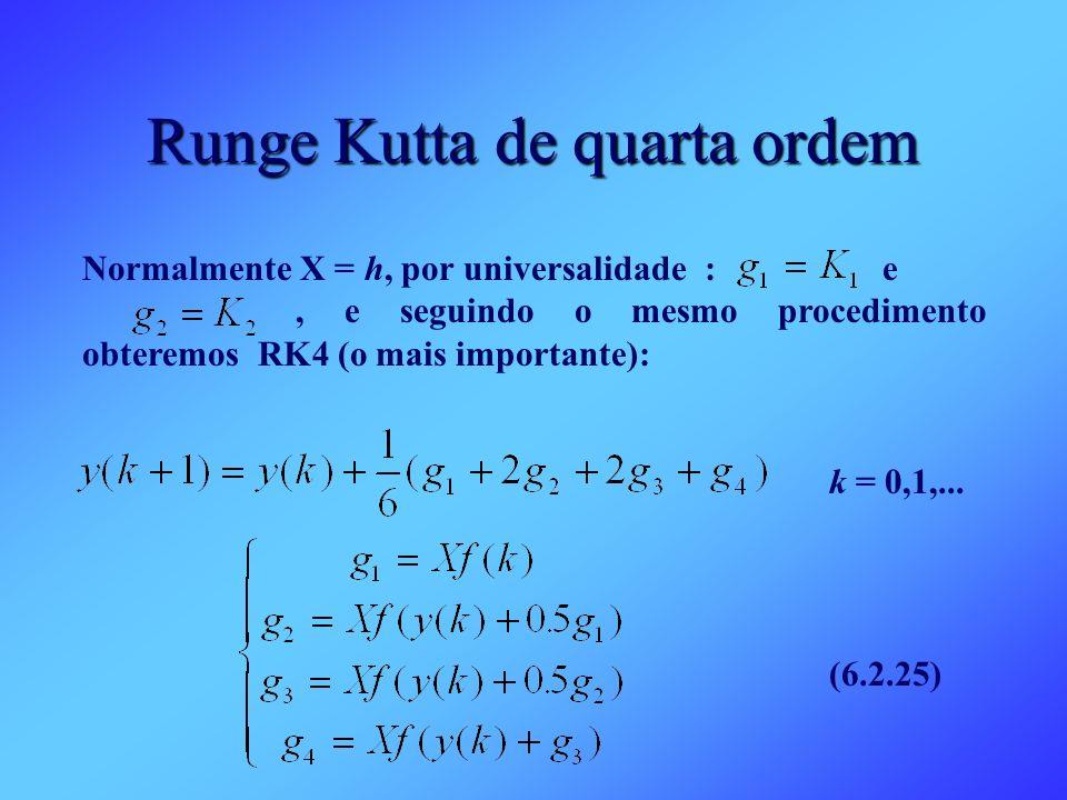 Runge Kutta de quarta ordem