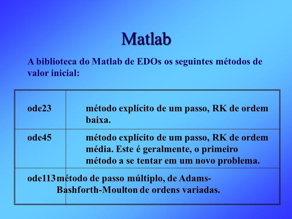 Matlab A biblioteca do Matlab de EDOs os seguintes métodos de valor inicial: ode23 método explícito de um passo, RK de ordem baixa.