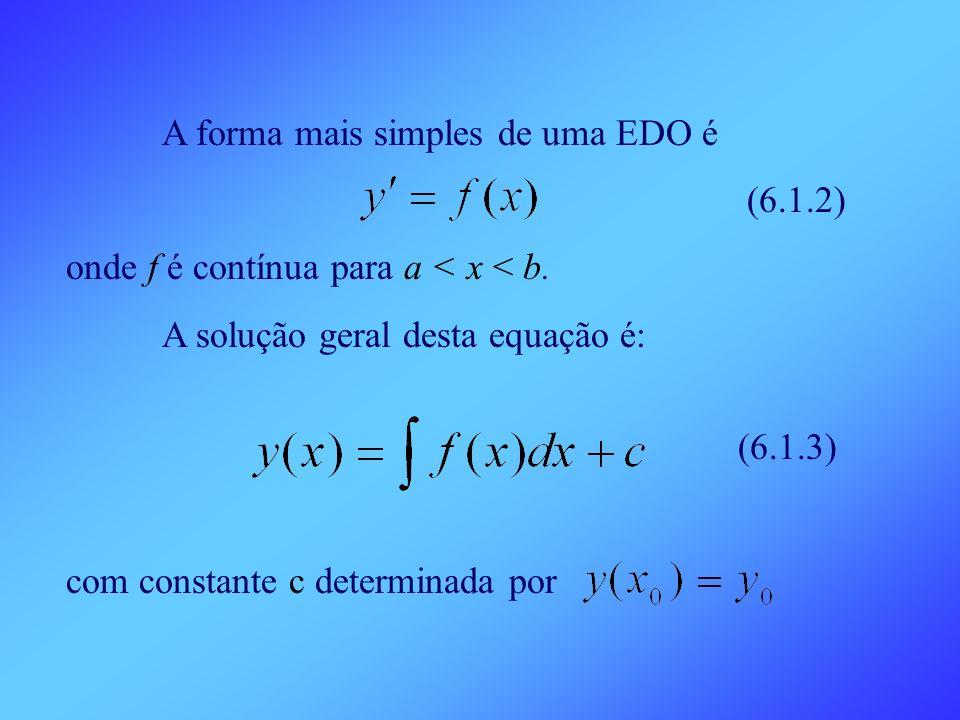 onde f é contínua para a < x < b.