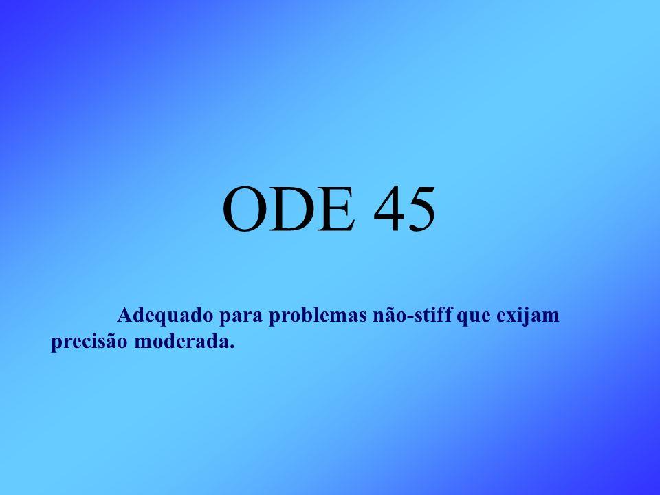 ODE 45 Adequado para problemas não-stiff que exijam precisão moderada.