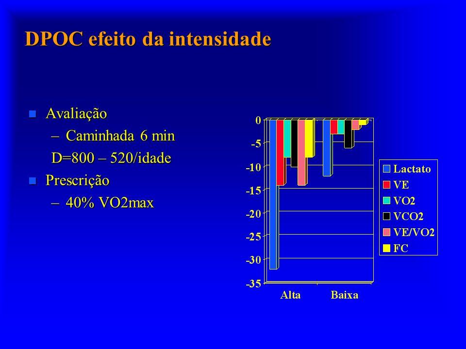 DPOC efeito da intensidade