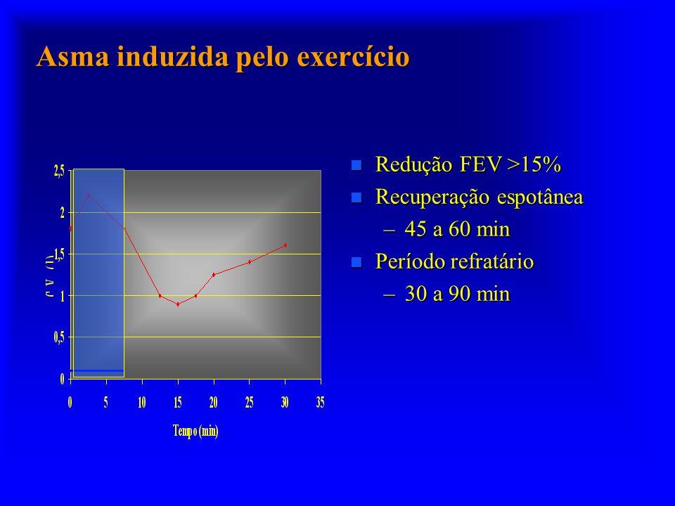 Asma induzida pelo exercício