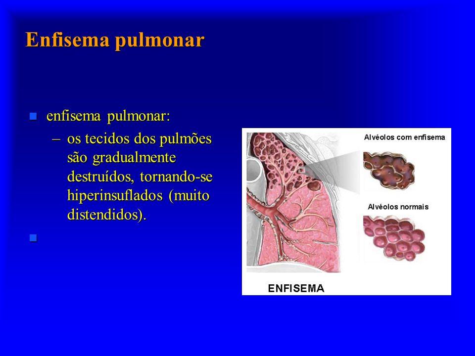 Enfisema pulmonar enfisema pulmonar: