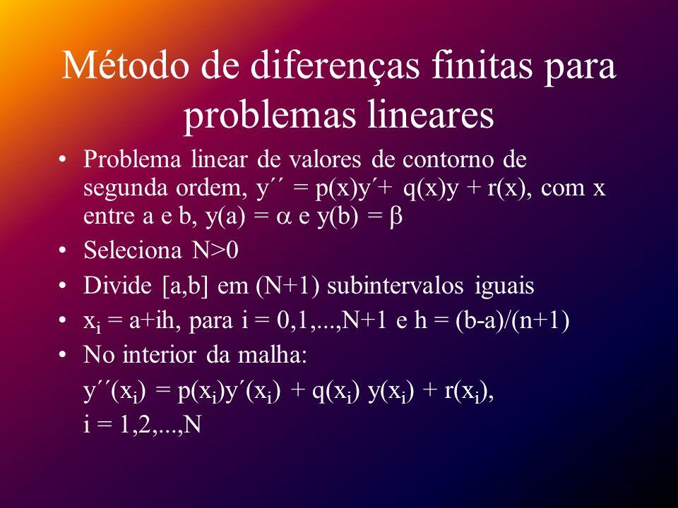 Método de diferenças finitas para problemas lineares