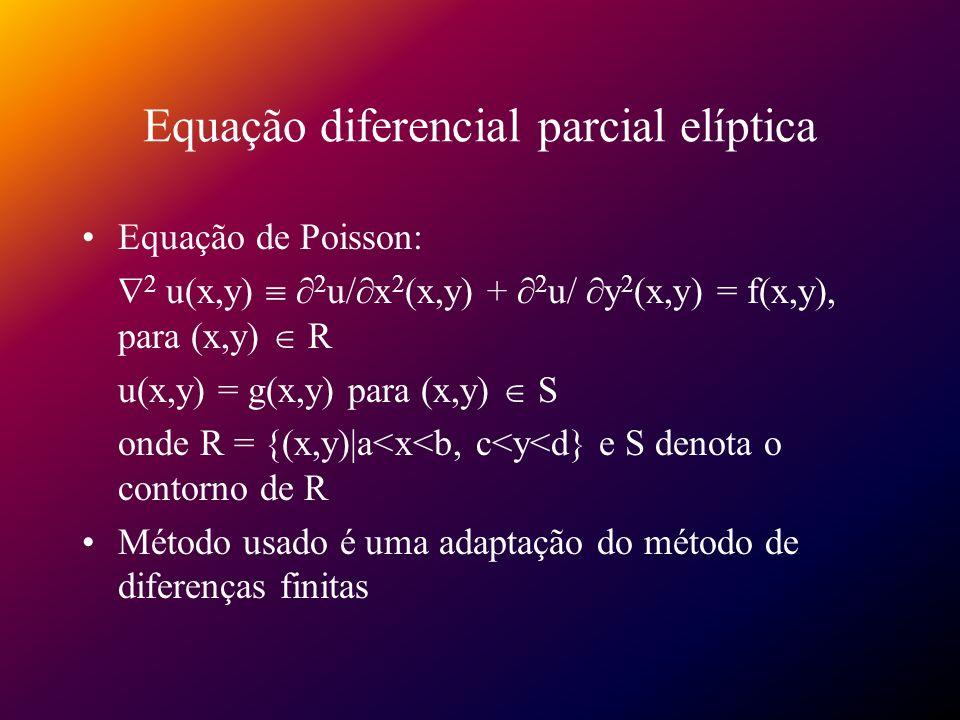 Equação diferencial parcial elíptica