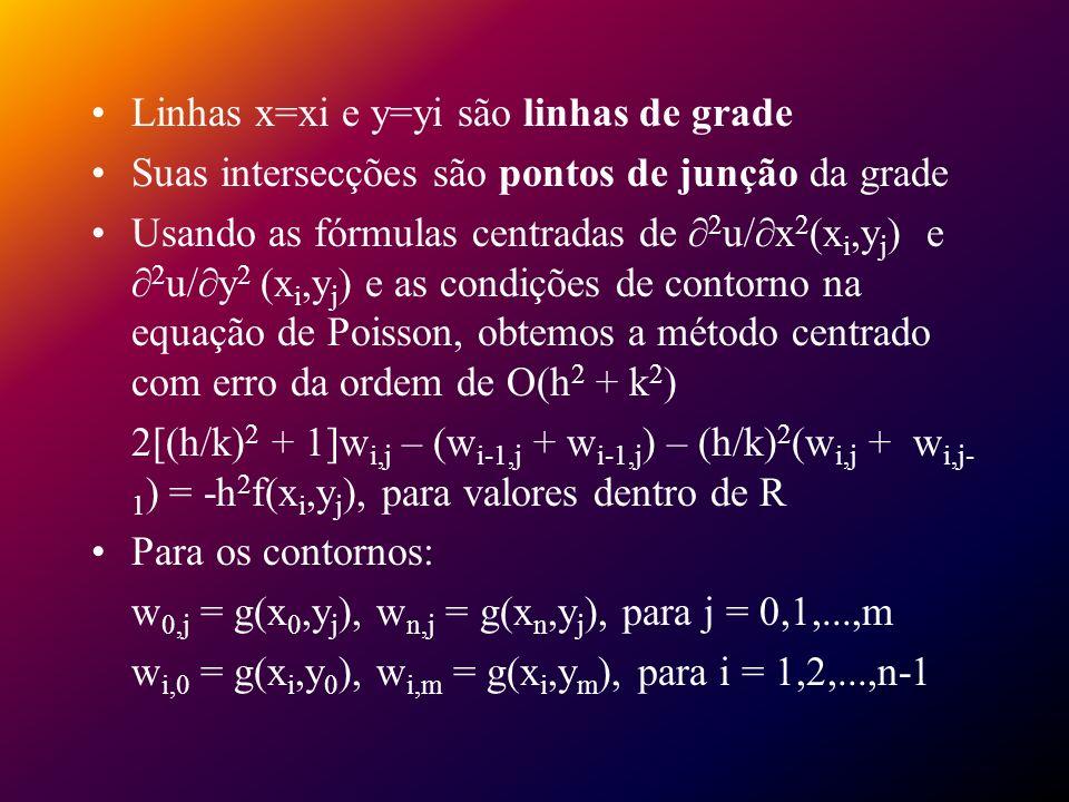 Linhas x=xi e y=yi são linhas de grade