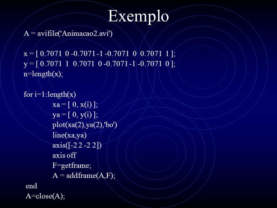Exemplo A = avifile( Animacao2.avi )