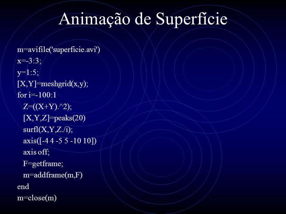 Animação de Superfície