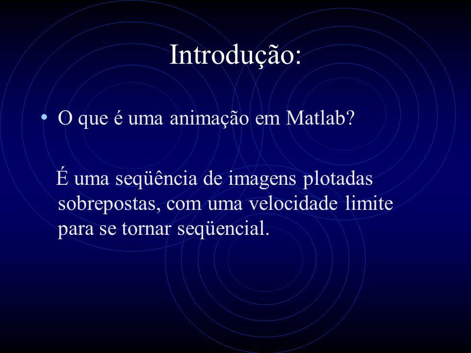 Introdução: O que é uma animação em Matlab