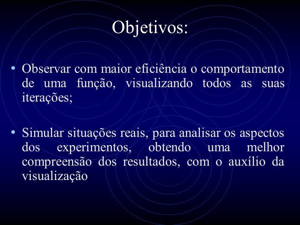 Objetivos: Observar com maior eficiência o comportamento de uma função, visualizando todos as suas iterações;