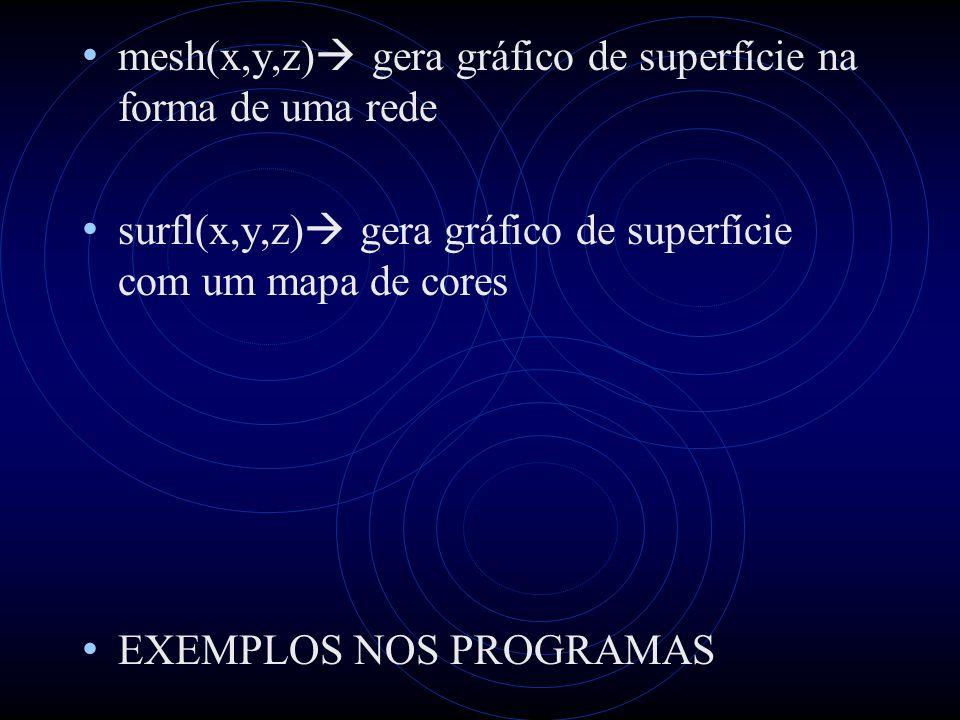 mesh(x,y,z) gera gráfico de superfície na forma de uma rede