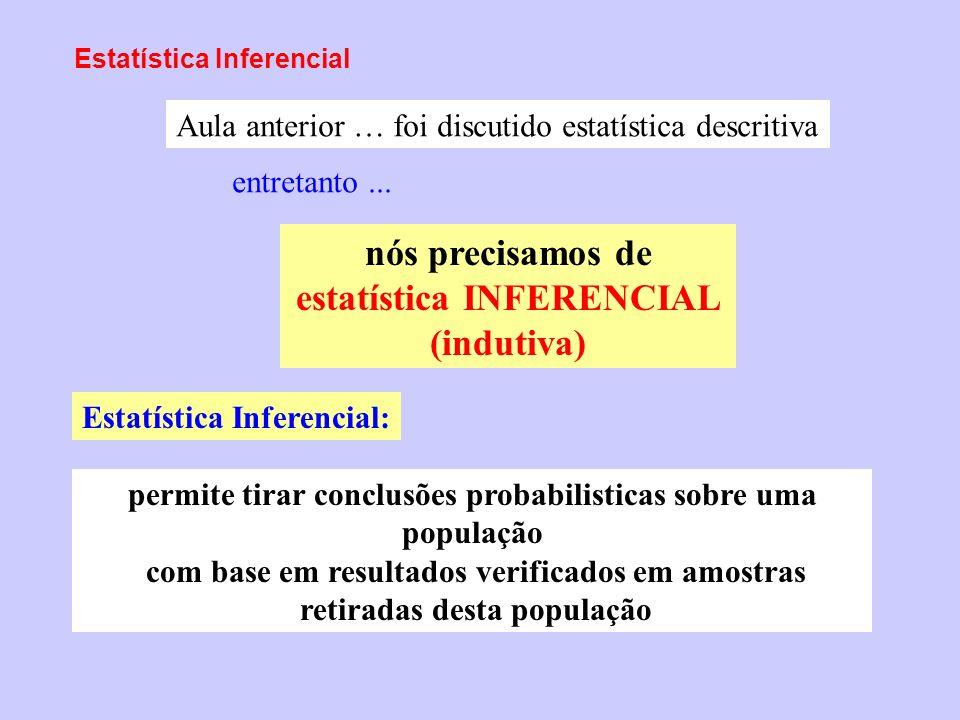 nós precisamos de estatística INFERENCIAL (indutiva)