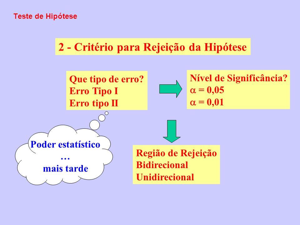 2 - Critério para Rejeição da Hipótese