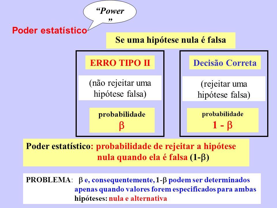 Se uma hipótese nula é falsa