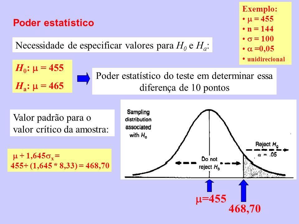 Poder estatístico do teste em determinar essa diferença de 10 pontos