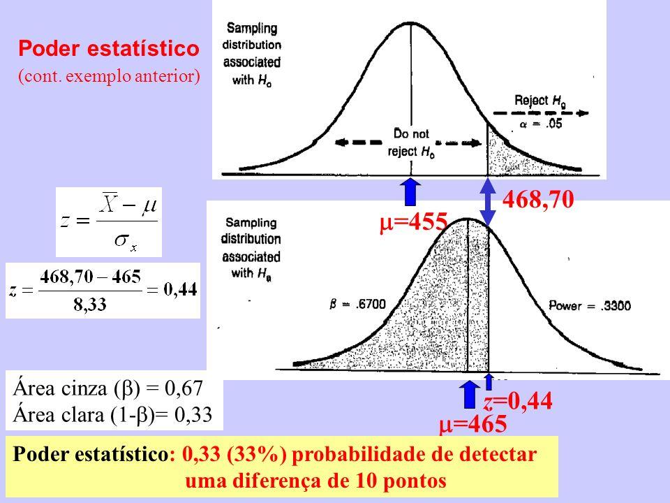 468,70 =455 z=0,44 =465 Poder estatístico Área cinza () = 0,67