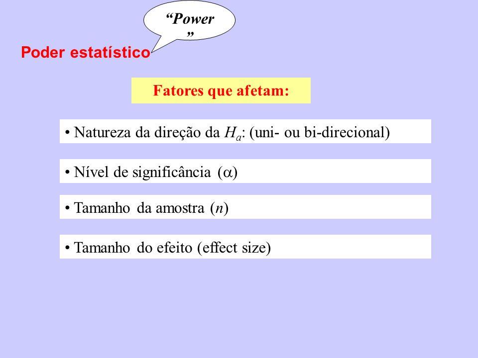 Power Poder estatístico. Fatores que afetam: Natureza da direção da Ha: (uni- ou bi-direcional) Nível de significância ()