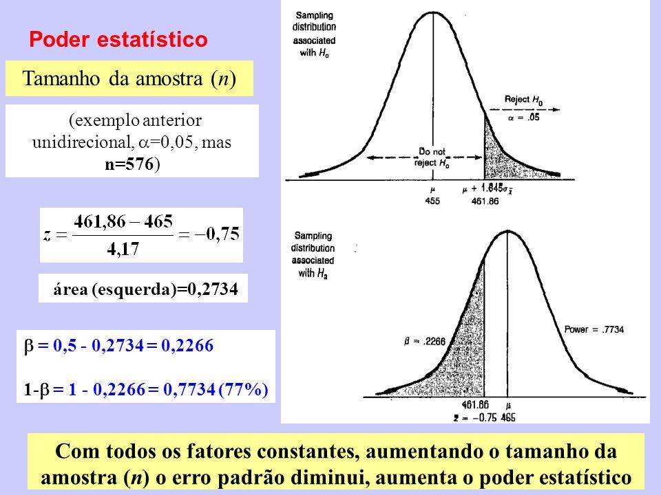 (exemplo anterior unidirecional, =0,05, mas n=576)